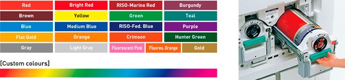 Dostępne kolory farb RISO
